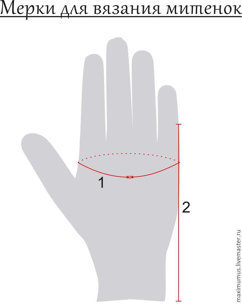 мерки рука